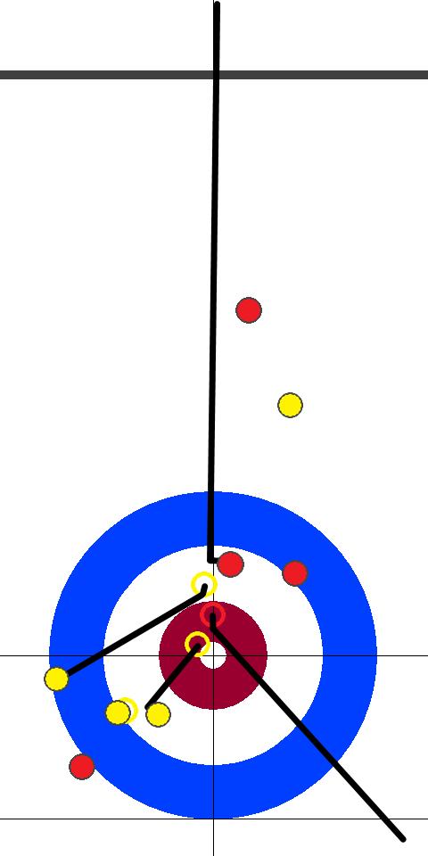 日本(赤)-カナダ(黄) 3エンド 先攻日本スキップ小穴2投目