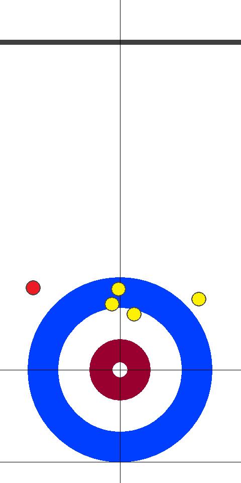 日本(赤)-イタリア(黄) 8エンド 後攻日本スキップ小穴2投目前
