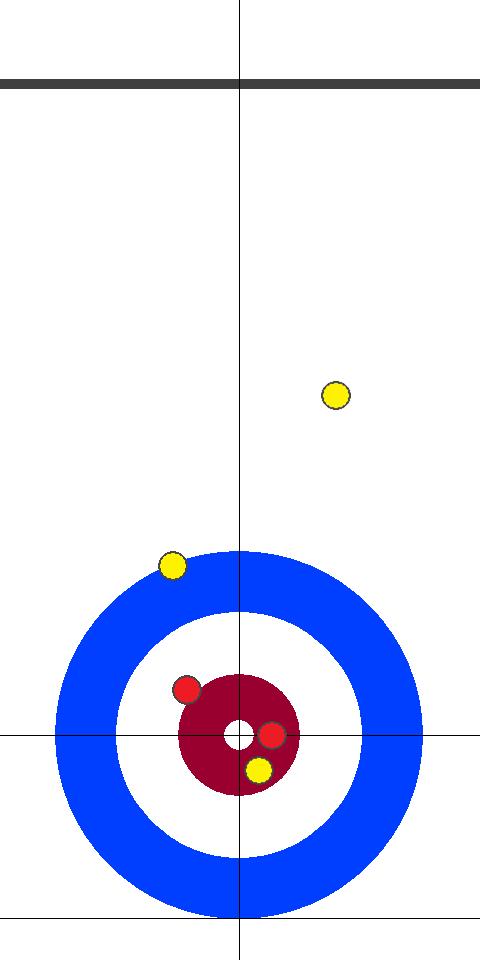 チェコ(赤)-日本(黄) 10エンド 後攻日本スキップ小穴2投目前