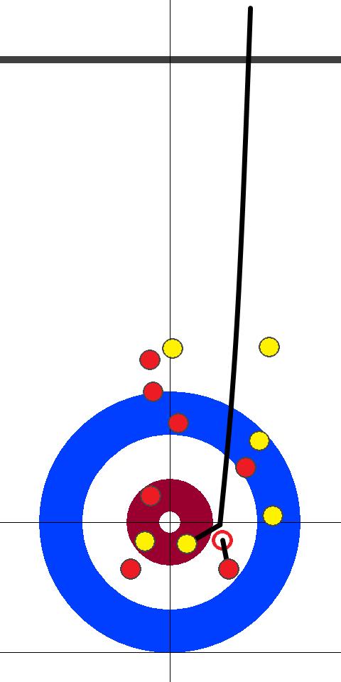 チェコ(赤)-日本(黄) 3エンド 後攻日本スキップ小穴2投目