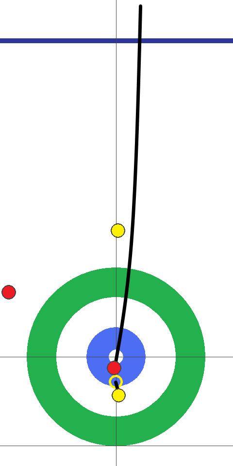シュスター(赤)-コンサドーレ(黄) 6エンド 後攻コンサドーレセカンド谷田1投目