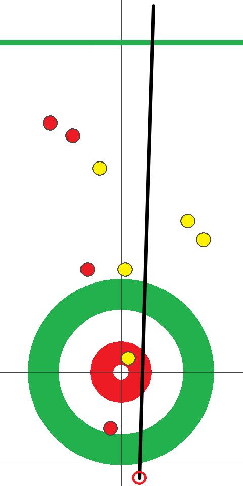 女子予選 富士急(赤)-ロコ・ソラーレ(黄) 11エンド 後攻赤フォース1投目