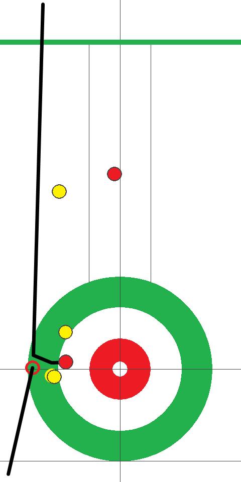 女子予選 富士急(赤)-ロコ・ソラーレ(黄) 10エンド 先攻赤フォース1投目