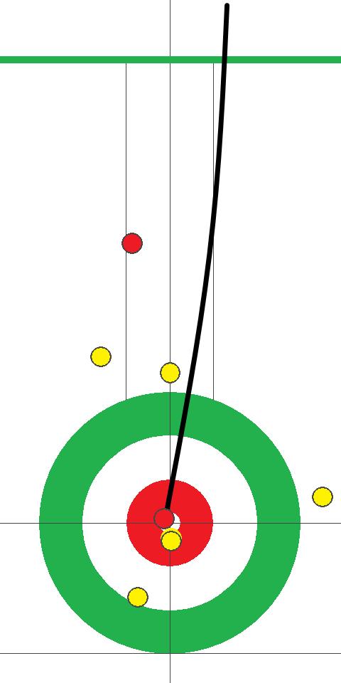 女子予選 富士急(赤)-ロコ・ソラーレ(黄) 4エンド 先攻赤フォース1投目