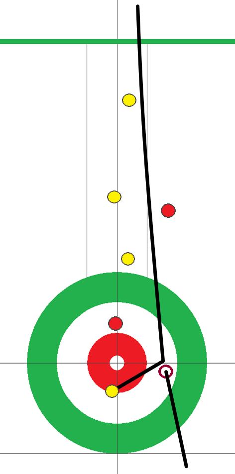 女子1位-2位 中部電力(赤)-ロコ・ソラーレ(黄)1エンド 先攻黄サード1投目