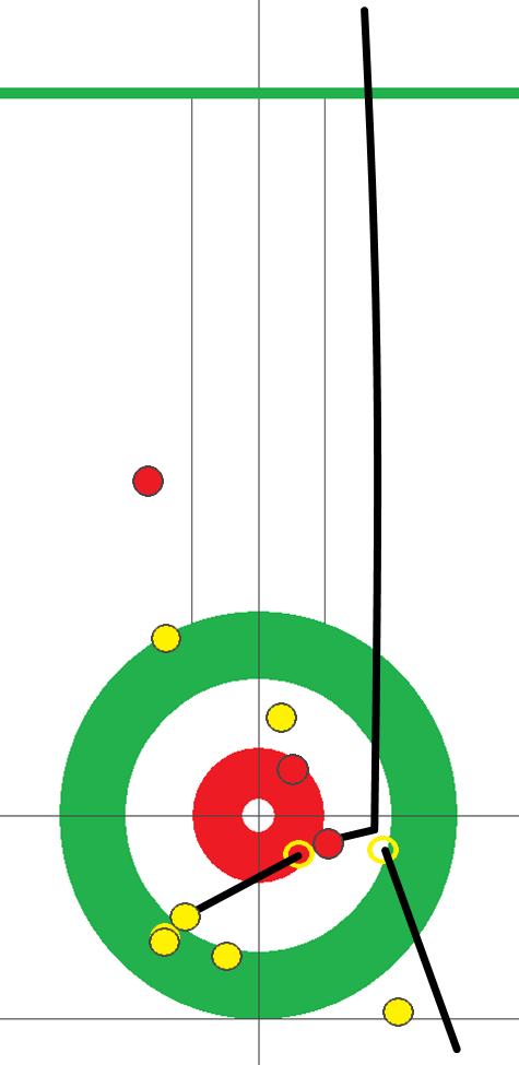 女子予選 北海道銀行(赤)-中部電力(黄) 6エンド 後攻赤フォース2投目