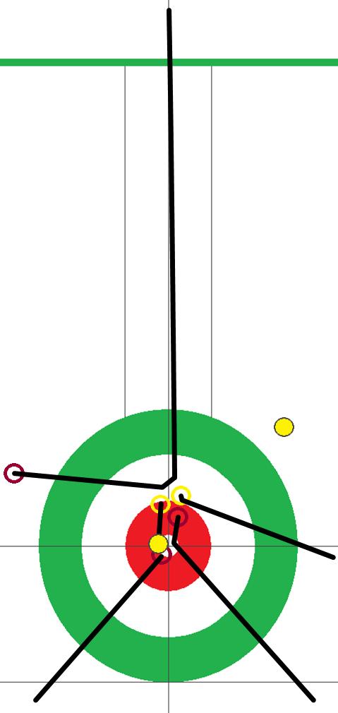 男子予選 コンサドーレ(赤)-札幌国際大学(黄) 10エンド 後攻赤フォース1投目