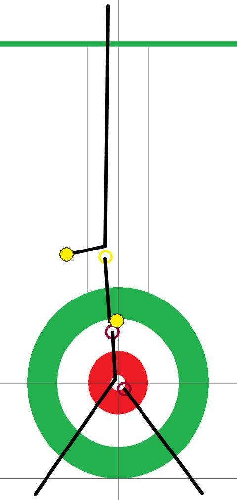 男子予選 コンサドーレ(赤)-札幌国際大学(黄) 7エンド 先攻黄サード1投目
