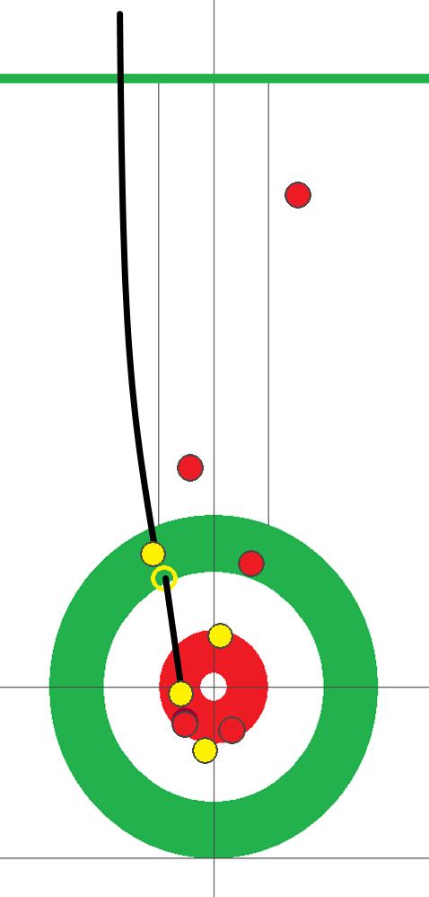 女子予選 北海道銀行(赤)-富士急(黄) 7エンド 先攻黄フォース1投目