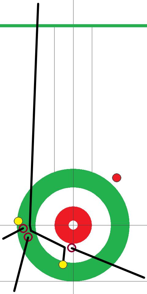 女子予選 北海道銀行(赤)-富士急(黄) 5エンド 後攻黄フォース1投目