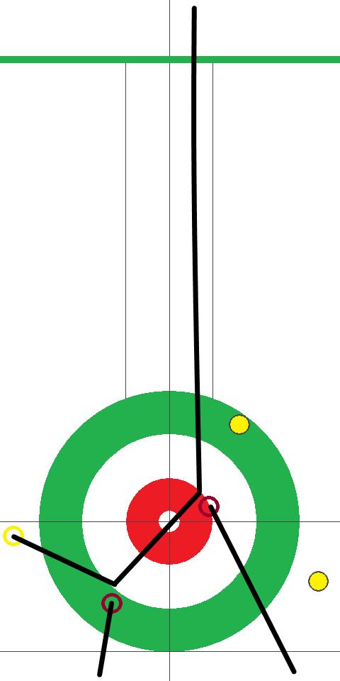女子予選 北海道銀行(赤)-富士急(黄) 3エンド 先攻黄フォース2投目