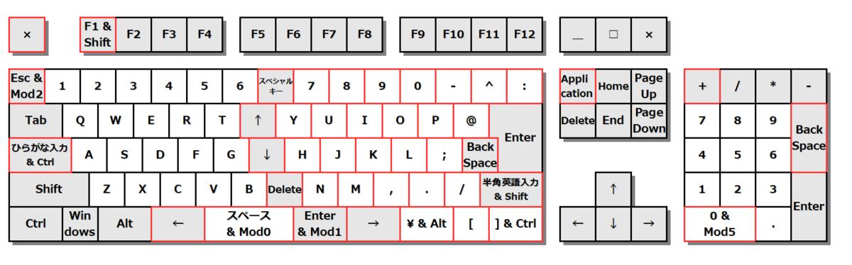 """""""俺的キーカスタマイズ2020""""を実施した後のキーボード図"""