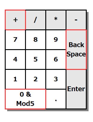 キーボード図。テンキー、[Num +]を[BackSpace]にする等のカスタマイズ。