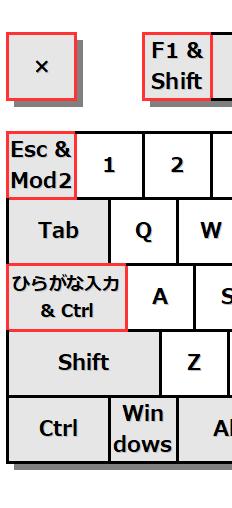 キーボード図。キーボード左端のカスタマイズ