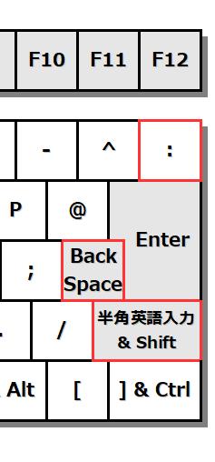 キーボード図。[BackSpace]を[:]に配置