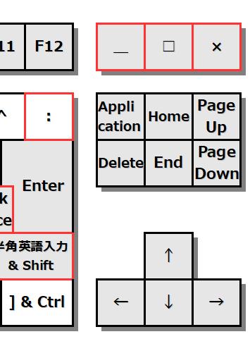 キーボード図。右上の3キーをウィンドウ操作キーにする。