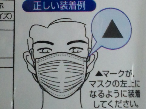 FCファミリーマスクの説明書き:▲マーク