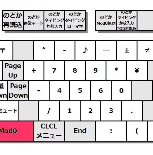 左親指キーを押しながら右手文字キーで入力できるテンキー入力のキーマップ