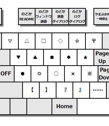 右手親指キーを押しながら左手文字キーで入力できる記号入力のキーマップ