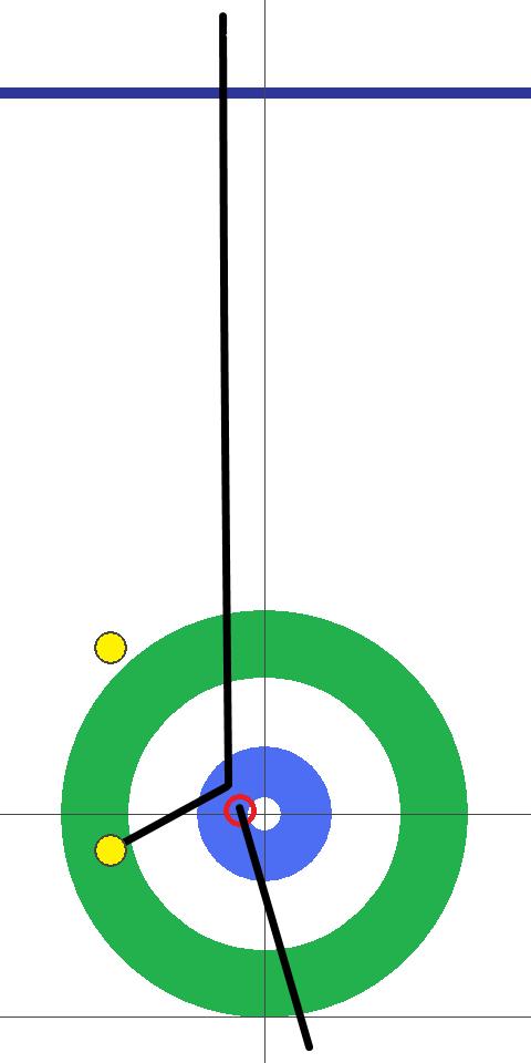 カーリング図 1エンド 先攻中部電力・フォース北澤2投目 ヒットロールを決める
