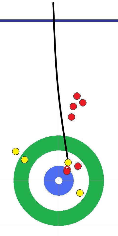 カーリング図 3E 先攻(黄)中部電力 フォース北澤1投目 赤のポケットの前にフリーズを決める。