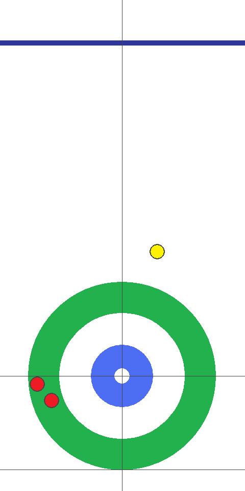 カーリング図 7E 後攻(黄)中部電力 フォース北澤2投目 ダブルテイクでブランクを狙うか、ドローで1点を取るか。