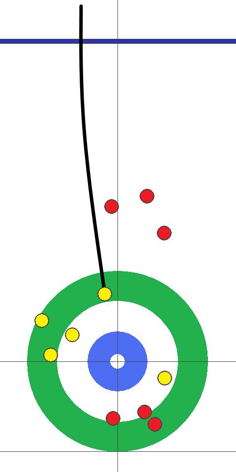 カーリング図 9E 先攻(黄)中部電力 フォース北澤2投目 ドローが短くなって相手にダブルテイクのラインを残してしまった。