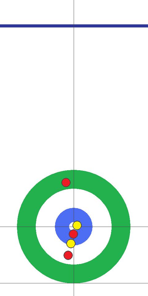 カーリング図 10E 先攻(赤)ロコ・ソラーレ スキップ藤澤2投目の投球前 ボタン付近にスペースがない。