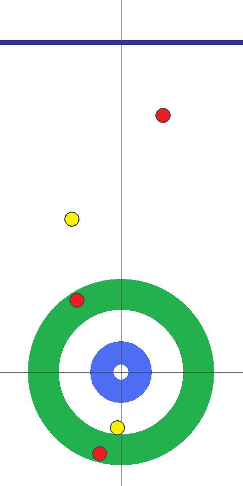 カーリング図 11E 先攻(黄)中部電力 フォース藤澤1投目の投球前 センターラインが空いた状態でガードをどこに置くか。
