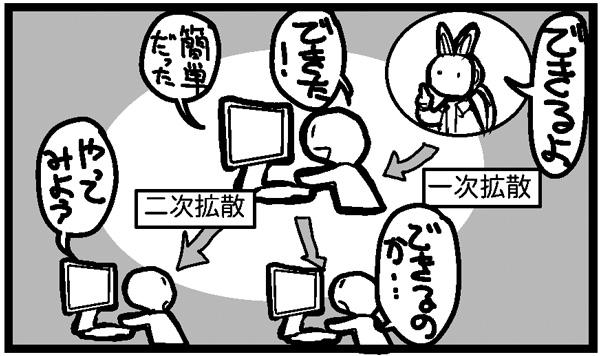 f:id:y_nakase:20160902223912j:plain