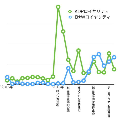 f:id:y_nakase:20170104042507j:plain