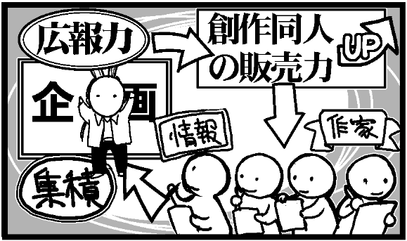 f:id:y_nakase:20170104070812p:plain