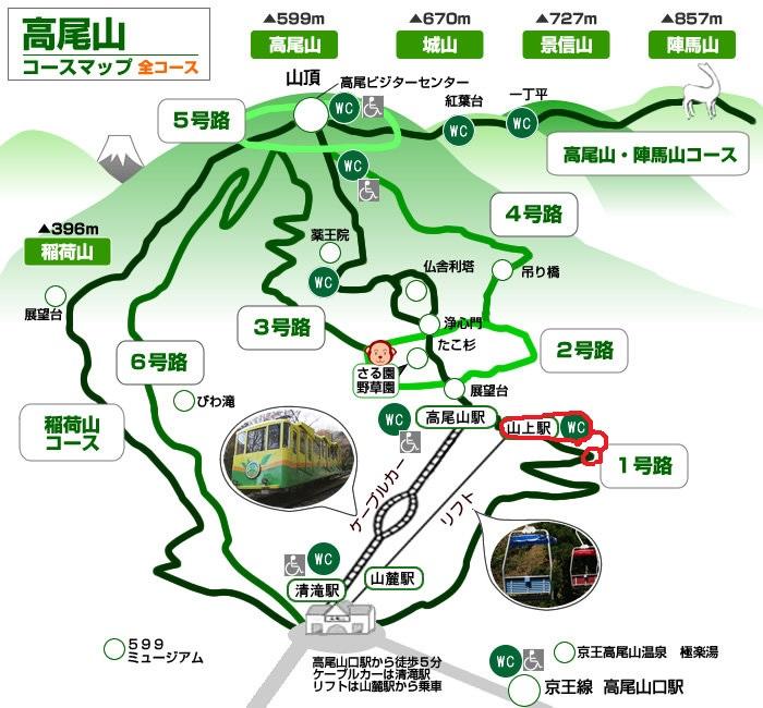 全登山コース
