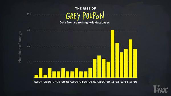 なぜ grey pouponはラッパーに愛されるのか campaign otaku
