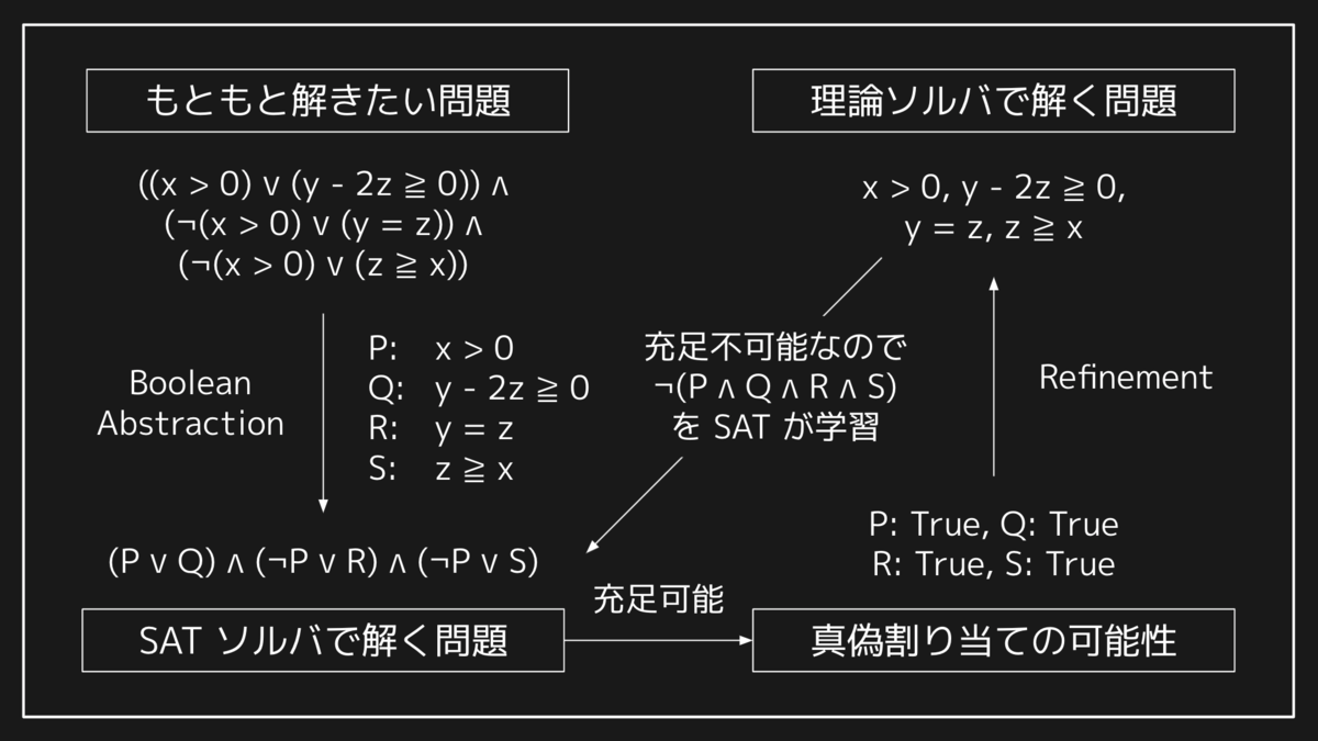 f:id:y_taka_23:20210930212857p:plain