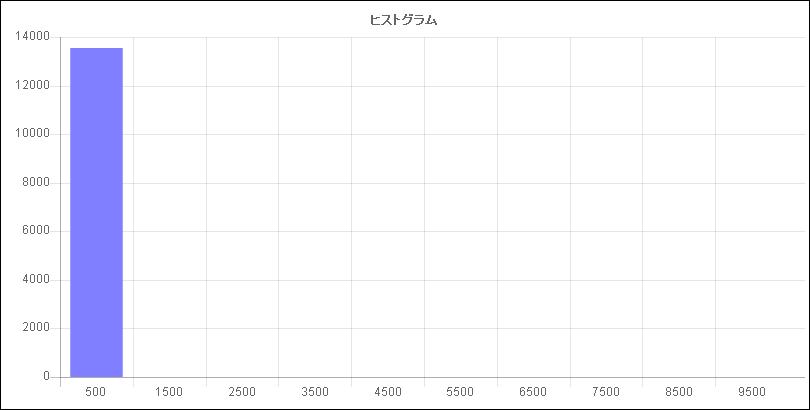 f:id:y_uti:20160820060846p:plain