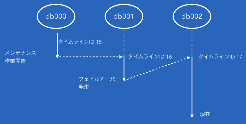 f:id:y_uuki:20170810154734p:image