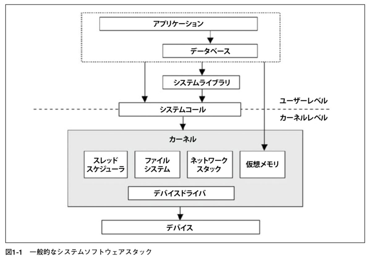 f:id:y_uuki:20190921181402p:plain
