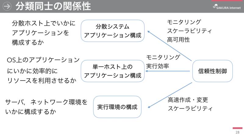 f:id:y_uuki:20191004214244p:image