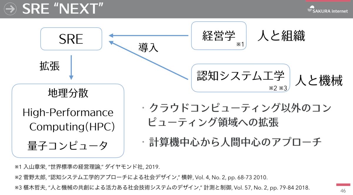 f:id:y_uuki:20200127155657p:plain