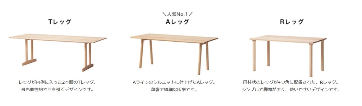f:id:ya-kabu:20210920221038p:plain