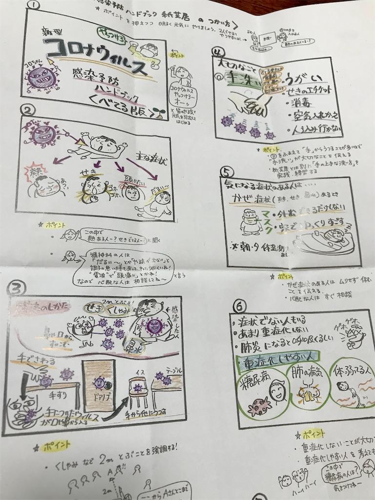 f:id:yaaninju-yui35:20200331192232j:image