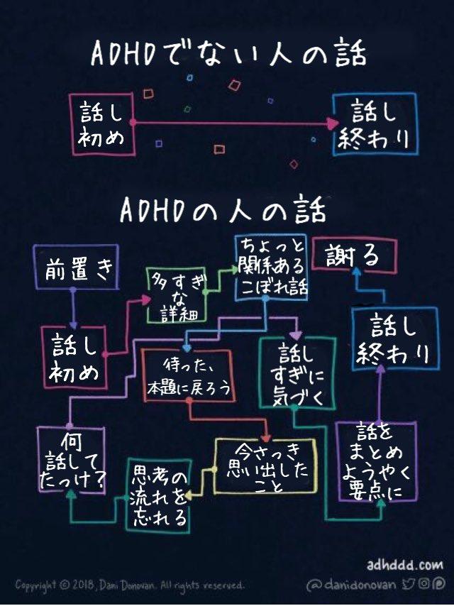 f:id:yaaninju-yui35:20210109164319j:plain