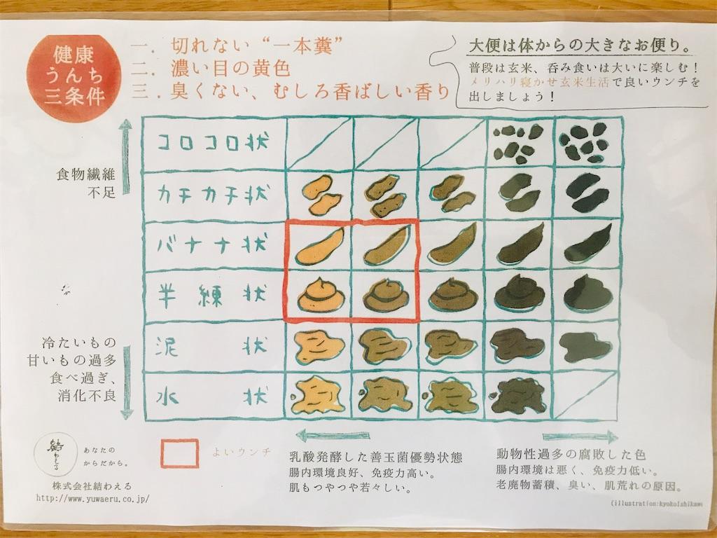 f:id:yaaninju-yui35:20210201161248j:image
