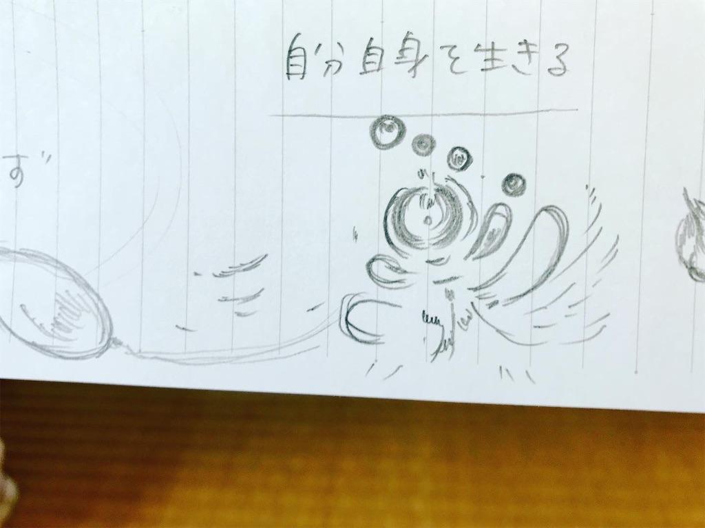 f:id:yaaninju-yui35:20210217085433j:image