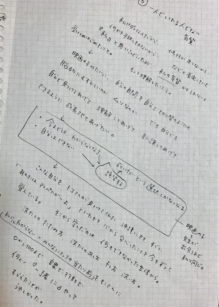f:id:yaaninju-yui35:20210225165255j:image