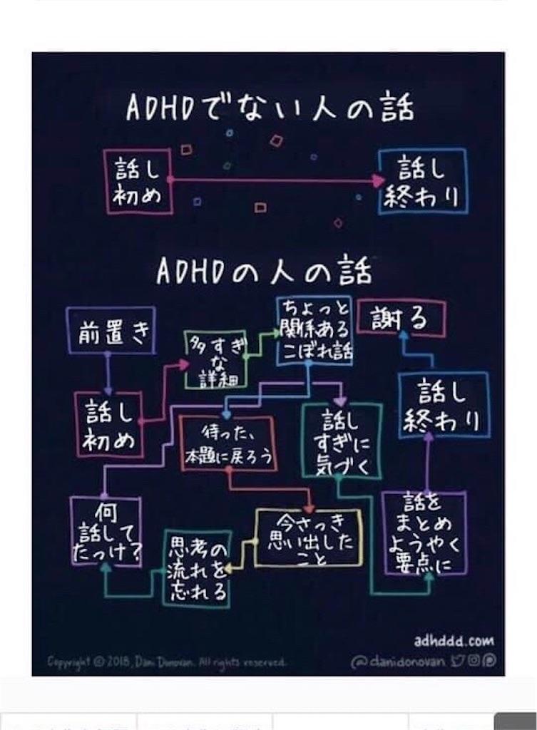 f:id:yaaninju-yui35:20210919100758j:image