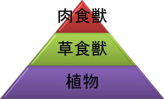 f:id:yaba-raiko:20170709053946p:plain
