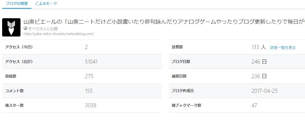 f:id:yaba-raiko:20180101003345p:plain