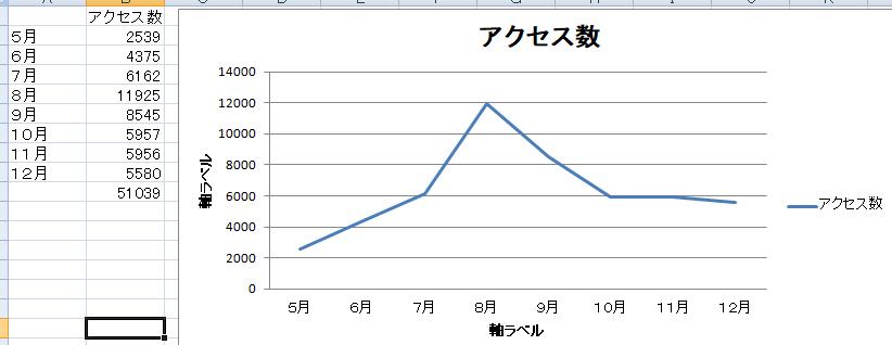 f:id:yaba-raiko:20180101175846p:plain